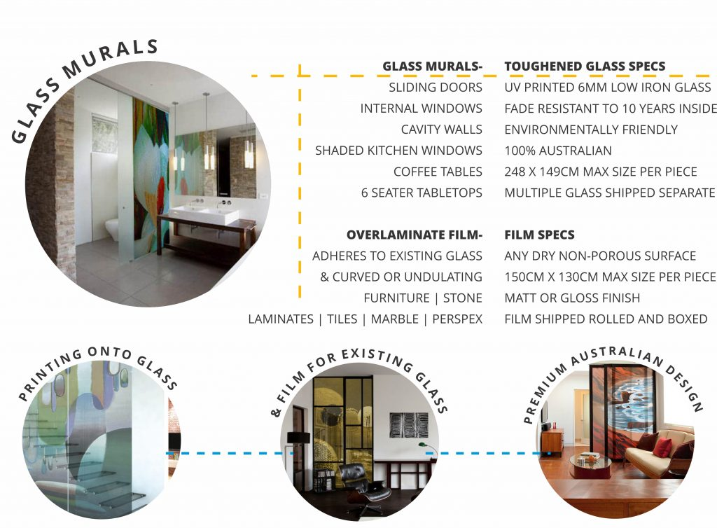 Glass Wall Design Features