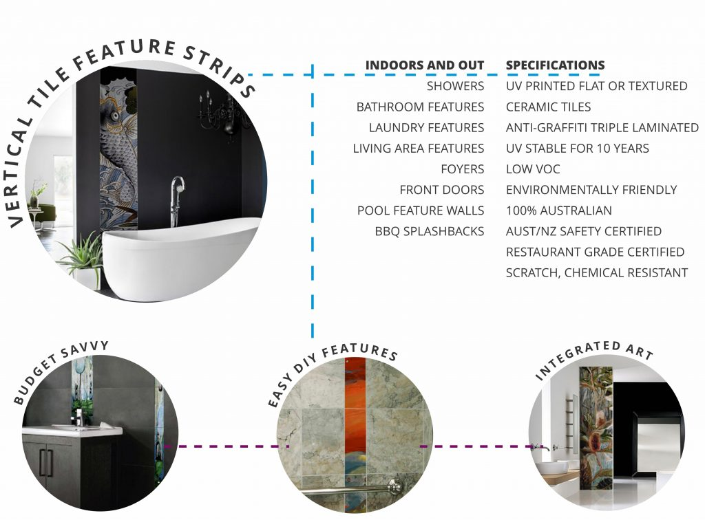 Verticle_Tile_Feature_Strips-Infographic-by-Sharron_Tancred_The_Mural_shop_buy_bathroom_tile_murals_online_direct_from_the_Artist